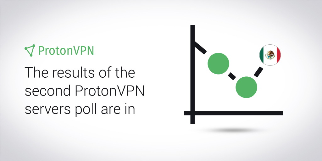 ProtonVPN Servers Poll Results 2019